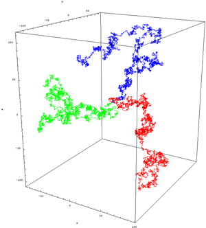 Random walk - Three random walks in three dimensions