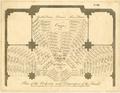 Westminster Abbey Haendel 1784.png