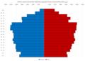 Zadar County Population Pyramid Census 2011 HRV.png
