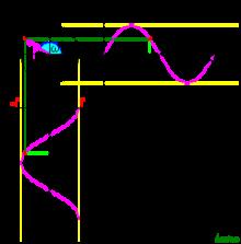 Negative Frequenz     Wikipedia