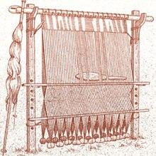 Доклад про ткацкий станок 1180