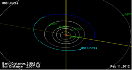 306 Unitas Orbit Diagram.png