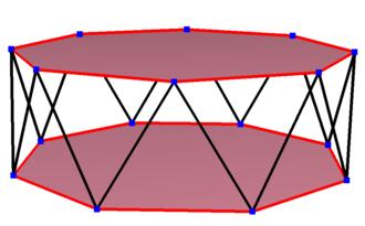 Hexadecagon - Image: 8 antiprism skew 16 gon