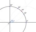 Angles 0 30 45 60 90.png