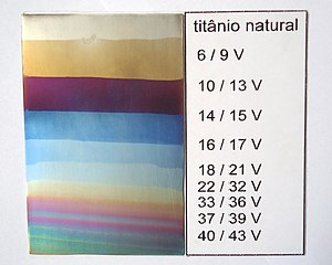 Relation between voltage and color for anodized titanium. (Cateb, 2010). Anodized titanium table.jpg