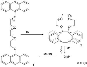 Molecular switch - Anthracene Crown Desvergne 1978