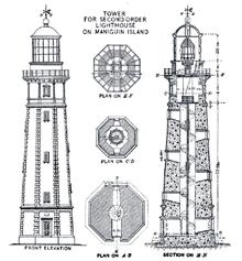 Maniguin Island Lighthouse Wikipedia