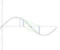 Approximation-of-sin(x).png
