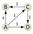 Apsp dijkstra graph.png