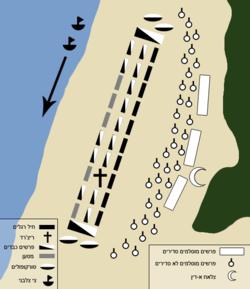 האחרון קרב ארסוף – ויקיפדיה XU-53