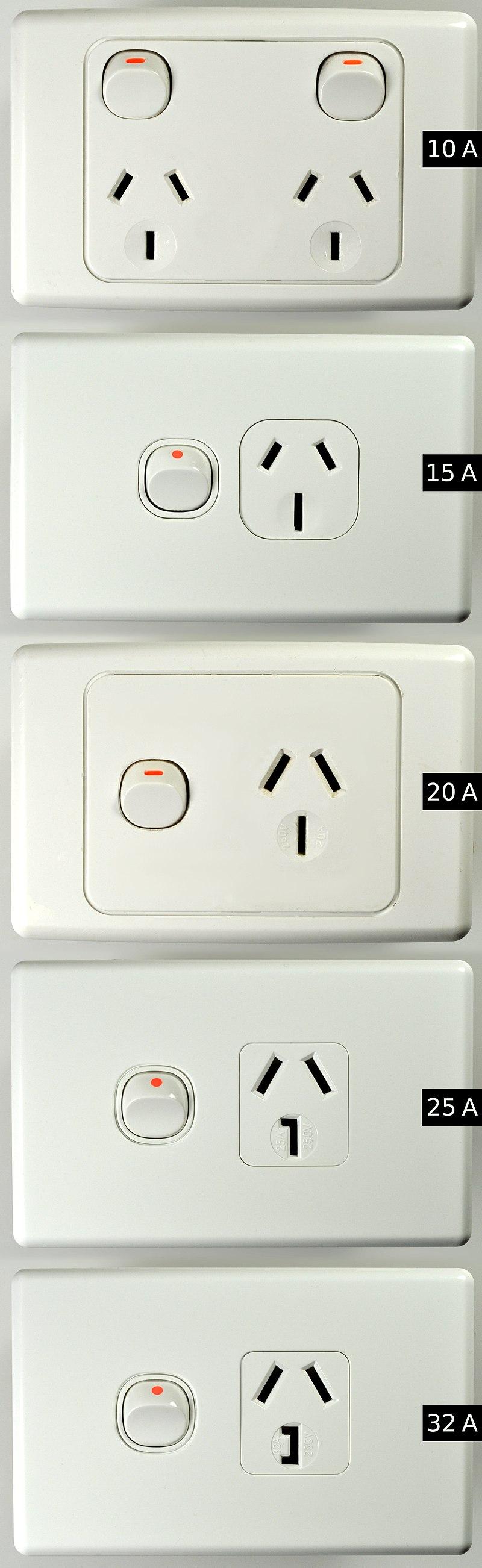 800px-Australian_mains_socket_styles_for