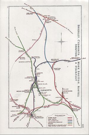 Wakefield line