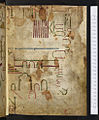 Bodleian Library MS Kennicott 2 Hebrew Bible 1v.jpg