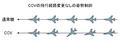 CCVの飛行経路変更なしの姿勢制御.PNG