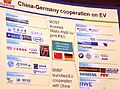 China-German Cooperation on Electric Vehicles Wan 2013.JPG