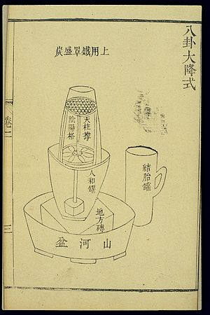 Chinese alchemy - Chinese woodblock illustration of a waidan alchemical refining furnace, 1856 Waike tushuo (外科圖説, Illustrated Manual of External Medicine)