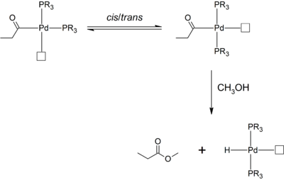 Cis-trans isomerization of Pd complex to give methyl propionate.png