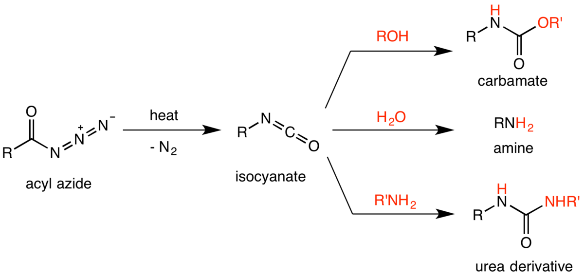 Curtius Rearrangement Wikipedia