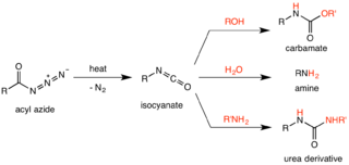 Curtius rearrangement chemical reaction