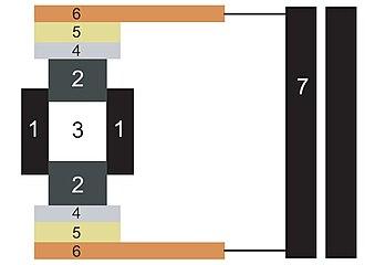 Hot pressing - Figure III: Direct hot pressing