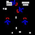 Dendralene DA reactions.png