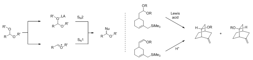 Lewis acid catalysis wikipedia left lewis acid promoted acetal substitution may proceed via either the sn1 or the sn2 mechanism right denmarks model system for acetal substitution ccuart Image collections