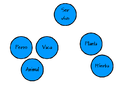 DiagramaConceptual conceptosAgrupados.png