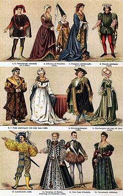 kjoler fra 1800 tallet