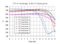 EUV multilayer reflectivity vs angle and polarization.png