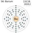 Electron shell 056 barium.png