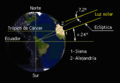 Eratosthenes & measurement of the Earth.png