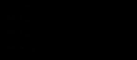Trigliserida Wikiwand