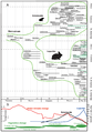Fossil occurrences of leporids and ochotonids and global environmental change.png