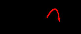 Acyl chloride - FC acylation step 1