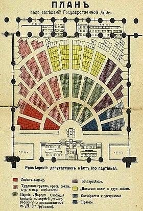 ...дума Российской империи II созыва План зала заседаний Государственной думы Российской империи II созыва.
