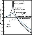 Grafico loss factor polito.jpg