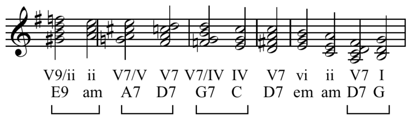 Secondary Chord Wikiwand