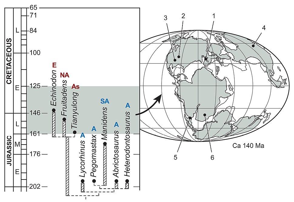 Heterodontosauridae biogeography