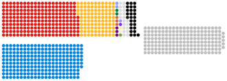 House of Lords (current).png