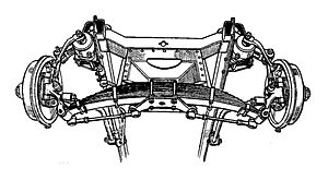 Leaf spring - Independent front suspension by transverse leaf spring Humber 1935