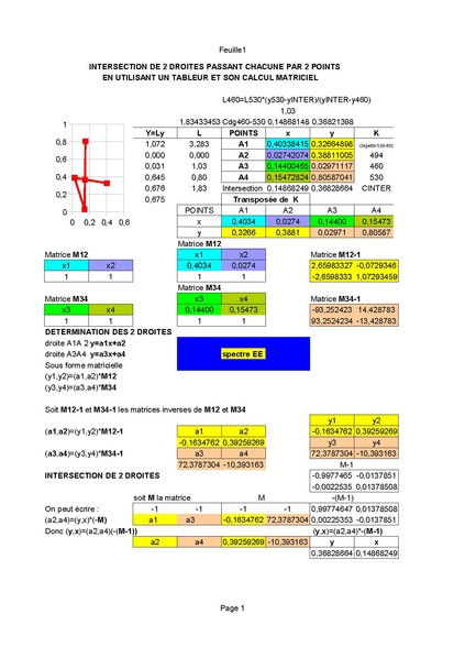File:Intersection2droites5314.pdf