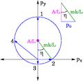 Kepler hodograph3.png