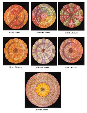Clairvoyantly observed chakra depictions