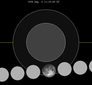 September 1998 lunar eclipse