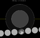 Lunar eclipse chart close-1998Sep06.png