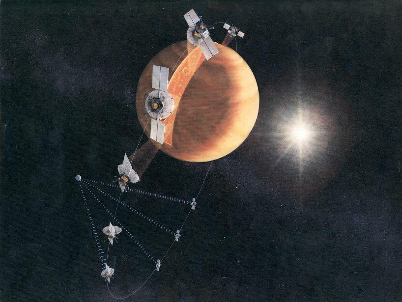 Magellan orbit