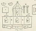 Maison rustique du XIXe siècle, éd. Bixio, 1844, III (page 174) - Fig 176.jpg