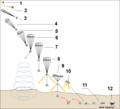 Mars Pathfinder diagram.lmb-fr.png
