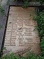 Mass Grave of Soviet soldiers 1, Old Cemetery, Svitlovodsk (2019-07-19) 12.jpg