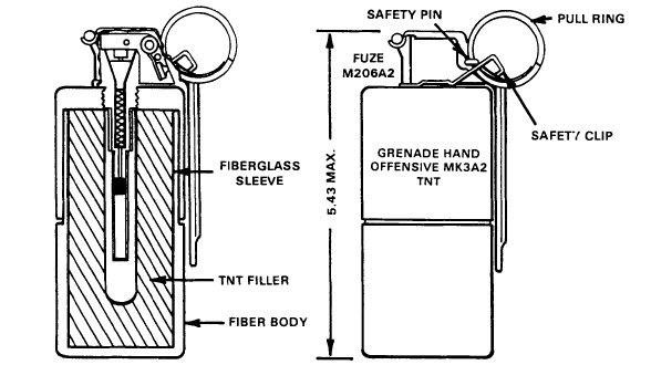 Mk 3A2 grenade